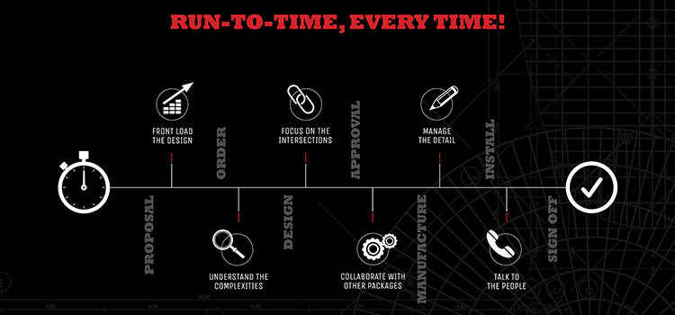 Lockmetal's ethos: run-to-time, every time